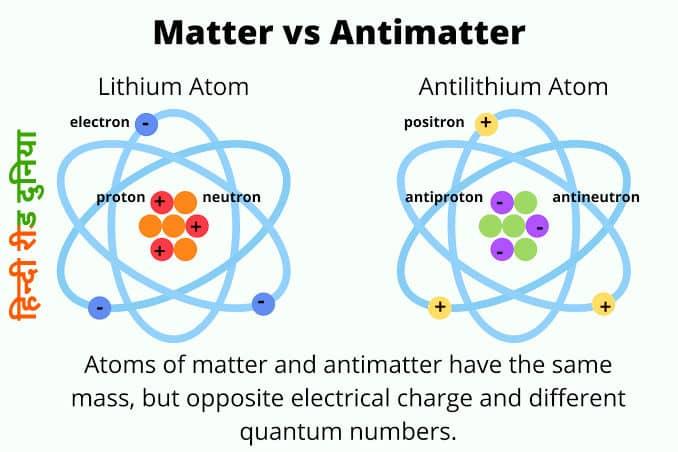दुनिया की सबसे महंगी चीज Antimatter